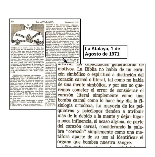 corazonAtalaya1971