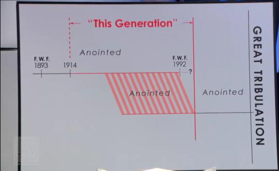ThisGeneration